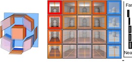 Human Scene-Selective Areas Represent 3D Configurations of Surfaces (Lescroart and Gallant, Neuron, 2019)